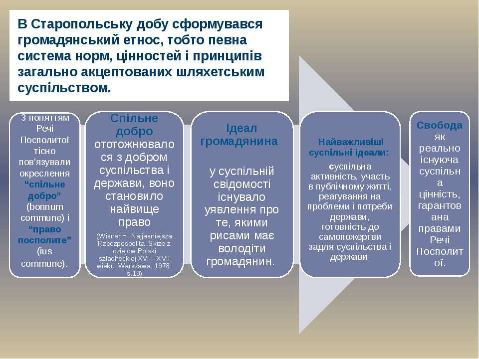 В Старопольську добу сформувався громадянський етнос, тобто певна система нор...