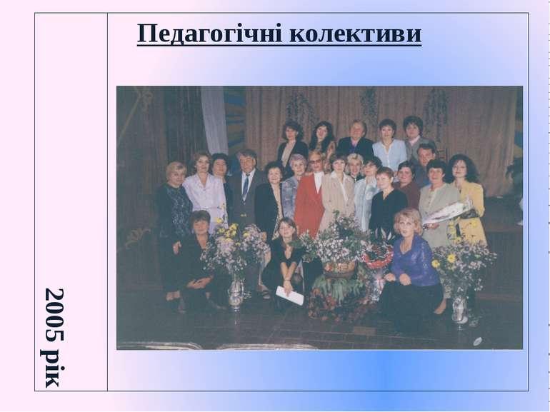 Педагогічні колективи 2005 рік