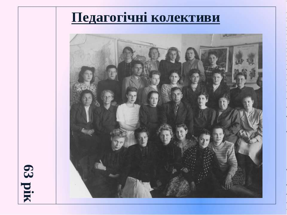 Педагогічні колективи 63 рік