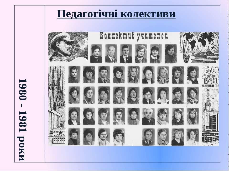 Педагогічні колективи 1980 - 1981 роки