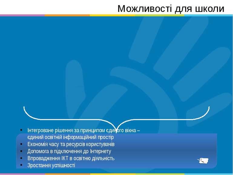 Інтегроване рішення за принципом єдиного вікна – єдиний освітній інформаційни...