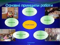 Основні принципи роботи Оришкевич О.М. Науковість НАВЧАННЯ Індивідуальний під...