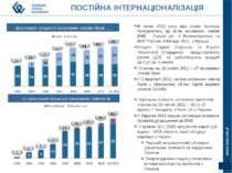 ПОСТІЙНА ІНТЕРНАЦІОНАЛІЗАЦІЯ Зростання кількості іноземних членів біржі … В л...