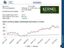 * Дата IPO: 23.11.2007 Об'єм розміщення : 546 млн. зл. (136,5 млн. Євро за 37...