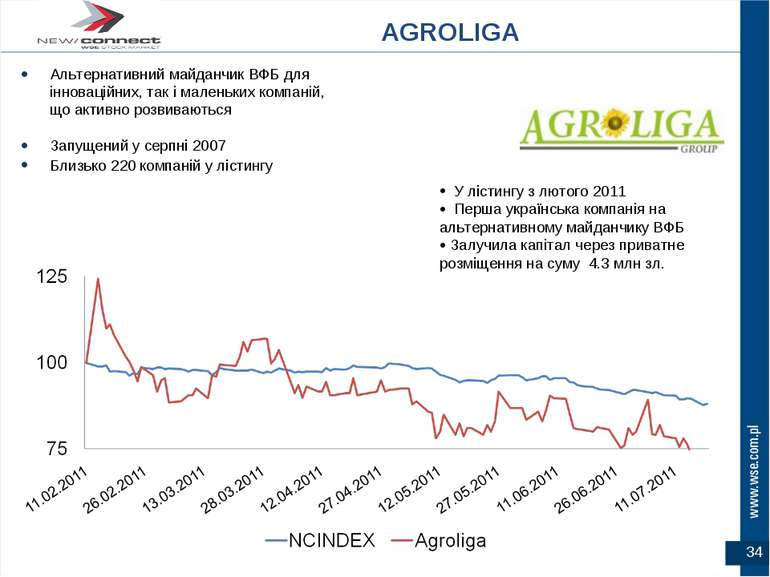У лістингу з лютого 2011 Перша українська компанія на альтернативному майданч...