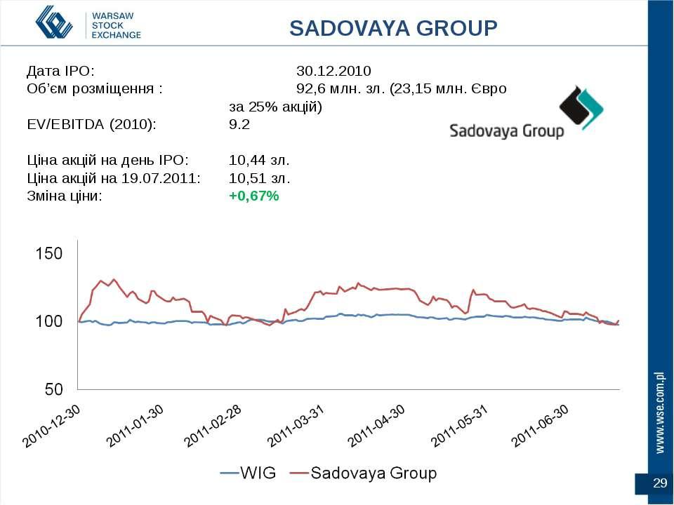 * Дата IPO: 30.12.2010 Об'єм розміщення : 92,6 млн. зл. (23,15 млн. Євро за 2...