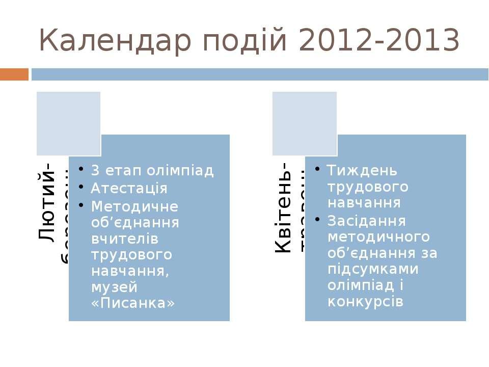 Календар подій 2012-2013