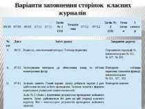 Варіанти заповнення сторінок класних журналів 05/10 07/10 09/10 07/11 07/11 З...