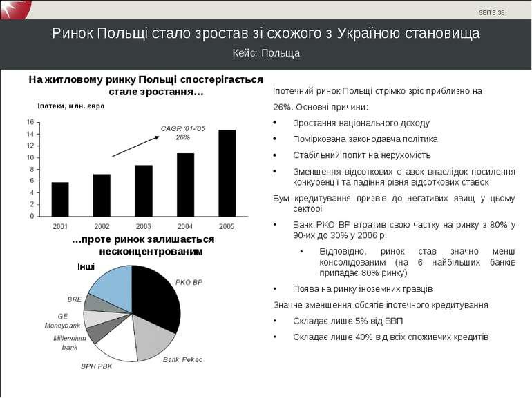 Ринок Польщі стало зростав зі схожого з Україною становища Кейс: Польща На жи...