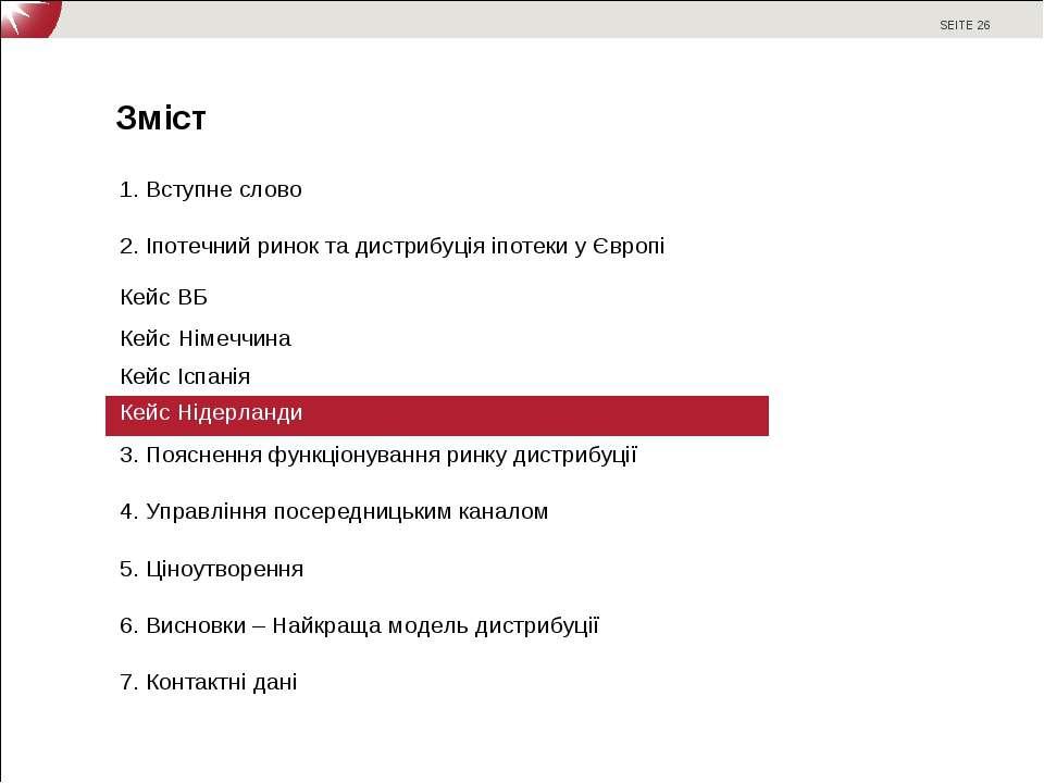 1. Вступне слово 2. Іпотечний ринок та дистрибуція іпотеки у Європі Кейс ВБ К...