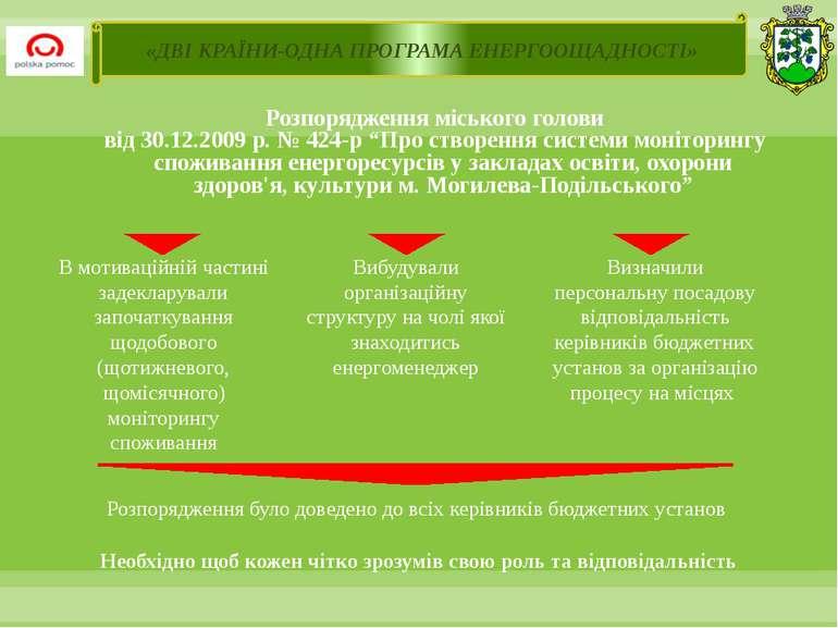 """Розпорядження міського голови від 30.12.2009 р. № 424-р """"Про створення систем..."""