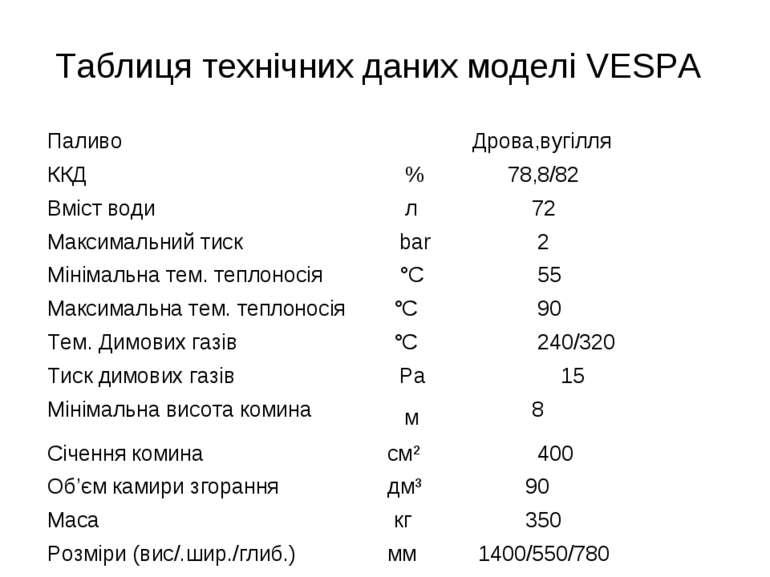 Таблиця технічних даних моделі VESPA