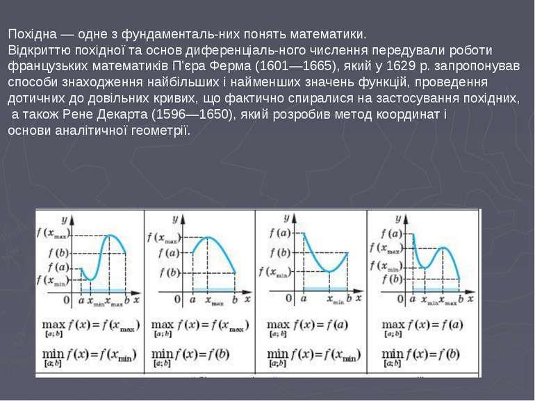 Похідна — одне з фундаменталь них понять математики. Відкриттю похідної та ос...