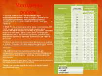 Методична робота «Система усних вправ з математики як засіб відпрацювання баз...