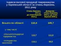 Індекси валової продукції тваринництва у Харківській області за січень-березе...