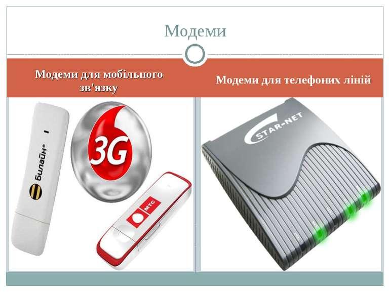 Модеми для мобільного зв'язку Модеми для телефоних ліній Модеми