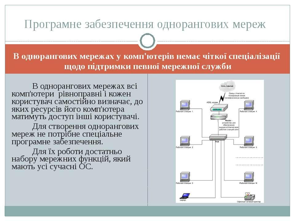В однорангових мережах у комп'ютерів немає чіткої спеціалізації щодо підтримк...