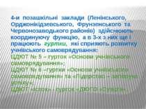 4-и позашкільні заклади (Ленінського, Орджонікідзевського, Фрунзенського та Ч...