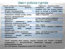 Зміст роботи гуртків «Основи учнівського самоврядування» «Лідерство – запорук...
