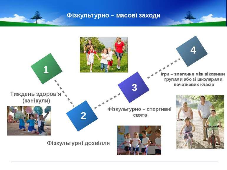Фізкультурно – масові заходи Ігри – змагання між віковими групами або зі школ...