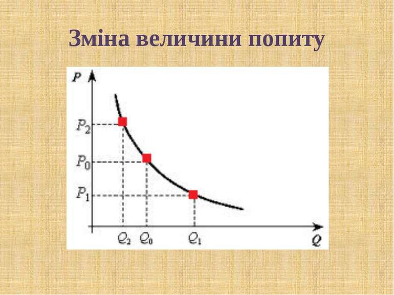 Зміна величини попиту © Загороднюк Настя: Слід розрізняти зміну попиту і змін...
