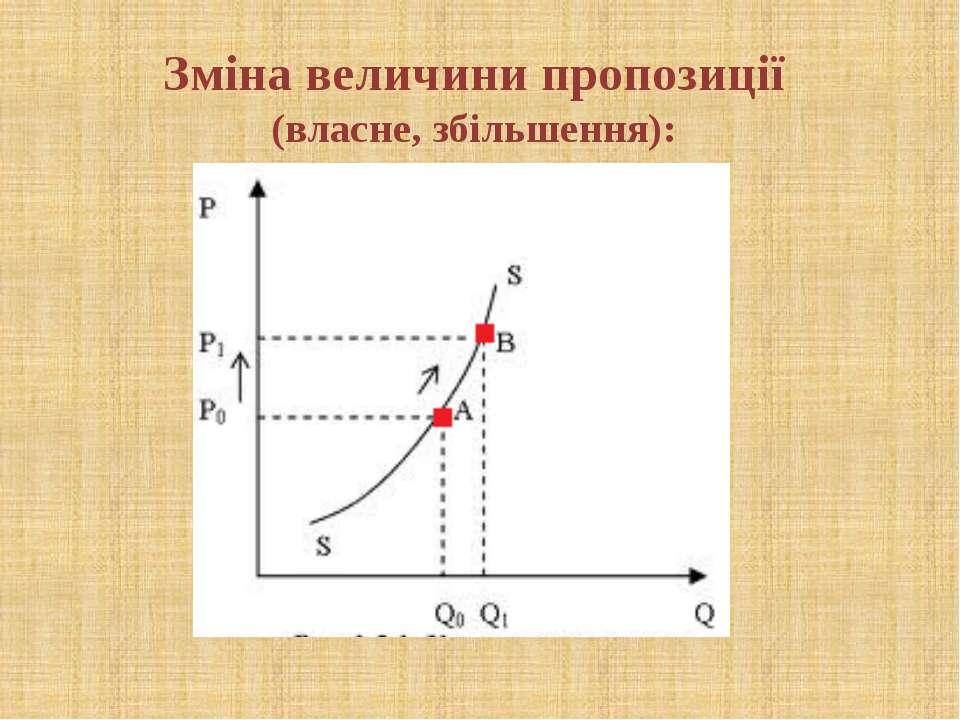 Зміна величини пропозиції (власне, збільшення): © Загороднюк