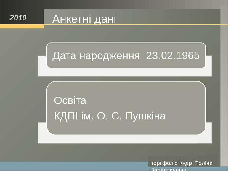 портфоліо Кудрі Поліни Валентинівни Самоосвіта 2007-2009 2009-2010 ТемаМОшкол...