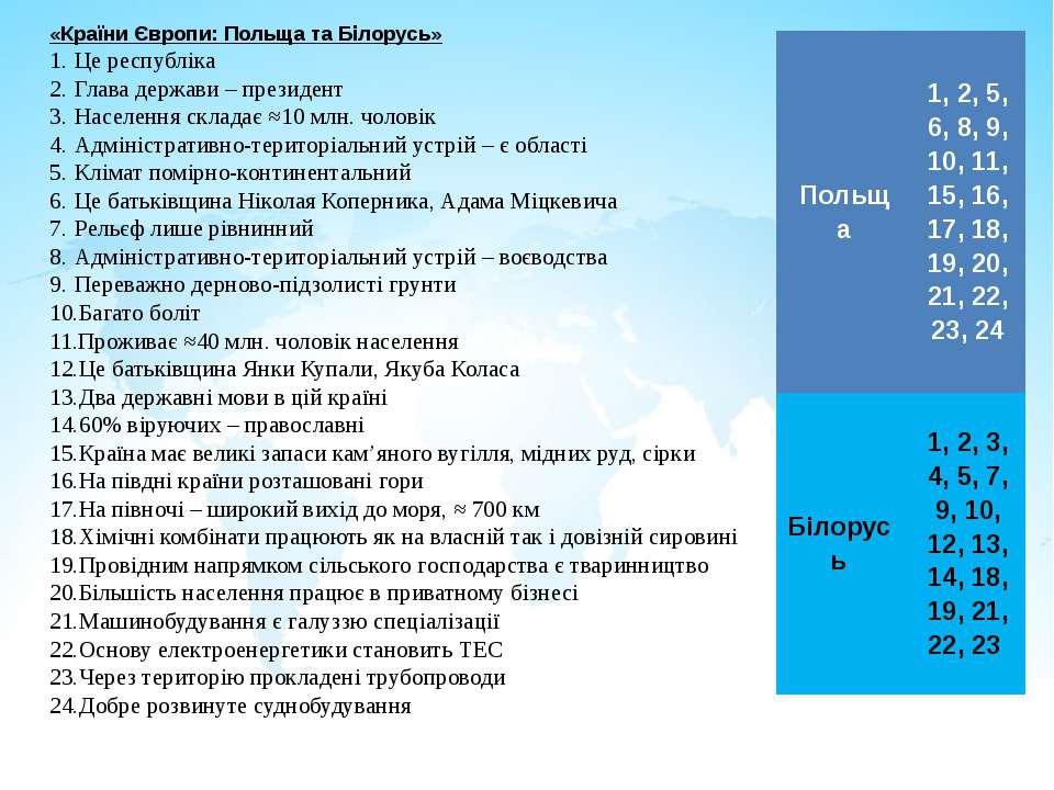 «Країни Європи: Польща та Білорусь» Це республіка Глава держави – президент Н...