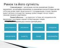 Сучасний ринок — регульована система економічних (техніко-економічних, органі...