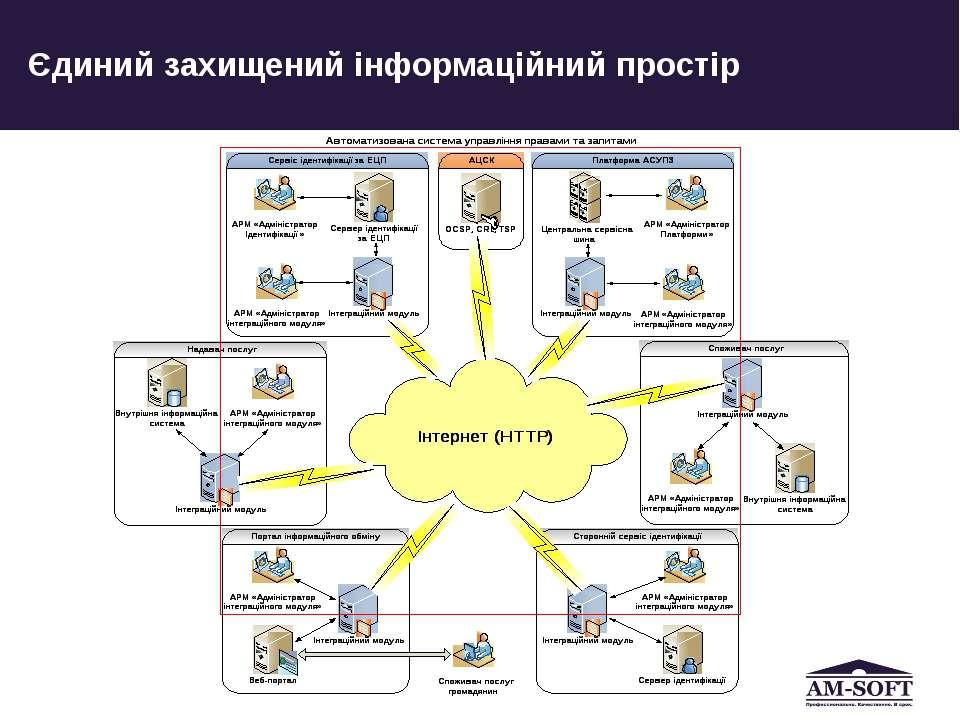 Єдиний захищений інформаційний простір