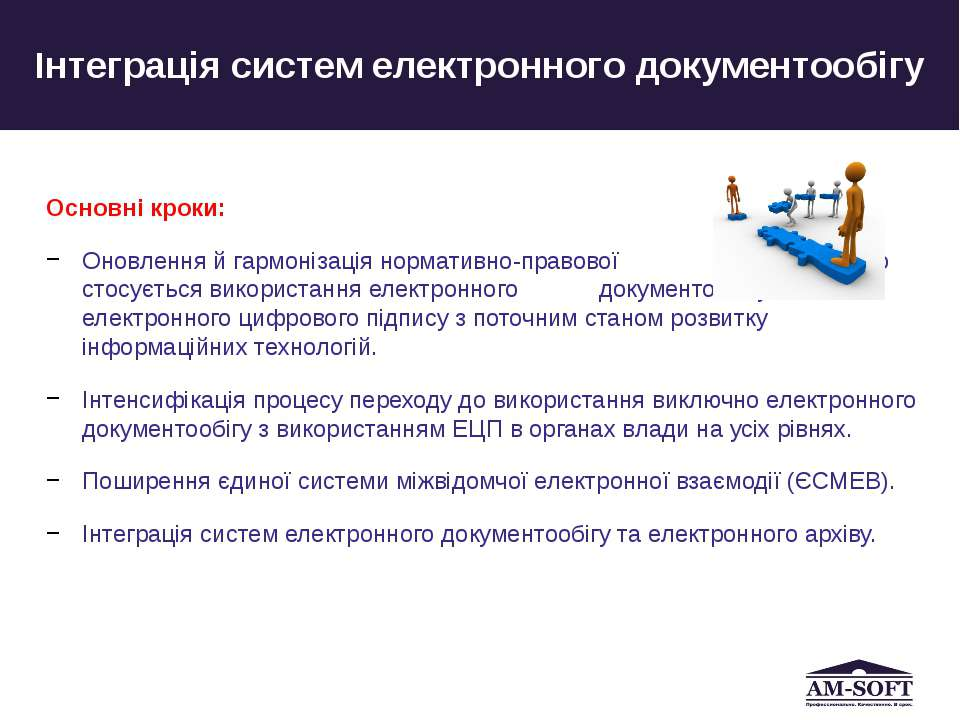 Інтеграція систем електронного документообігу Основні кроки: Оновлення й гарм...