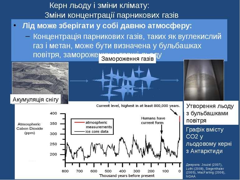 Керн льоду і зміни клімату: Зміни концентрації парникових газів Лід може збер...