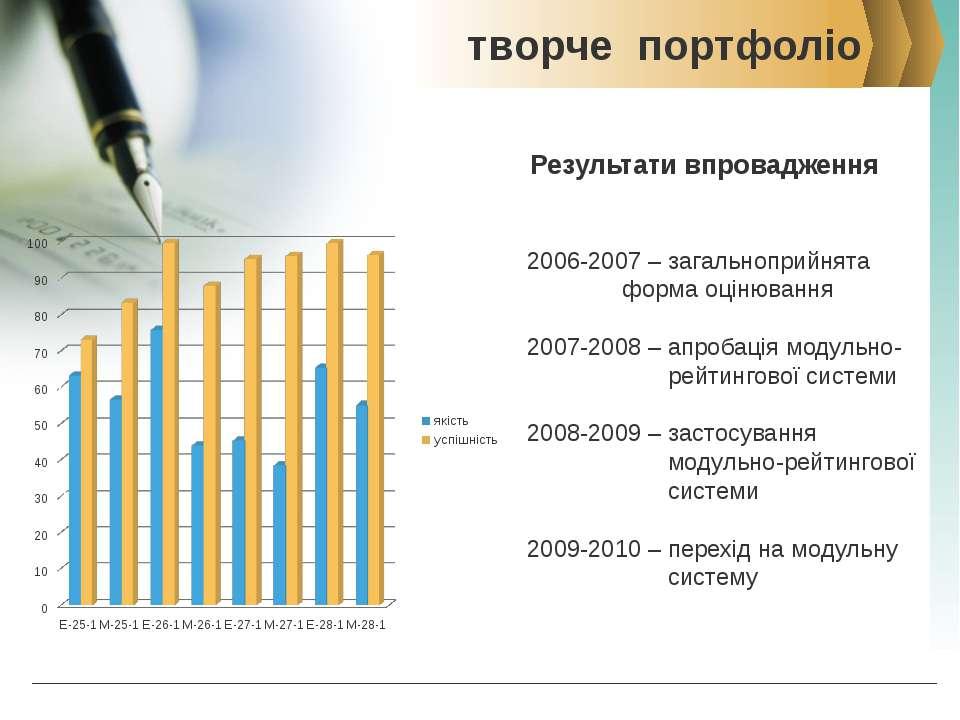 творче портфоліо Результати впровадження 2006-2007 – загальноприйнята форма о...