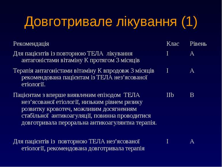 Довготривале лікування (1)