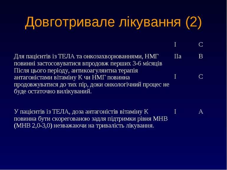 Довготривале лікування (2)