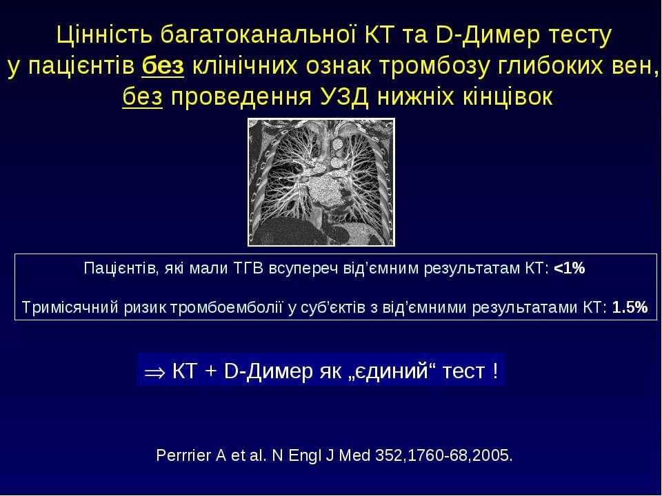 Цінність багатоканальної КT та D-Димер тесту у пацієнтів без клінічних ознак ...