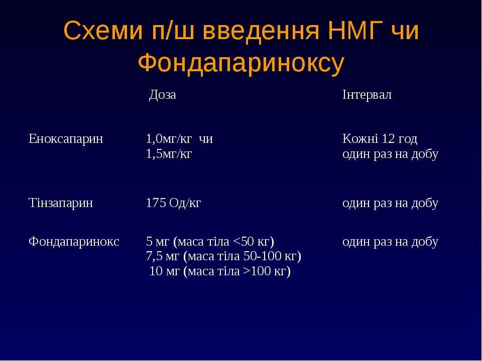 Схеми п/ш введення НМГ чи Фондапариноксу