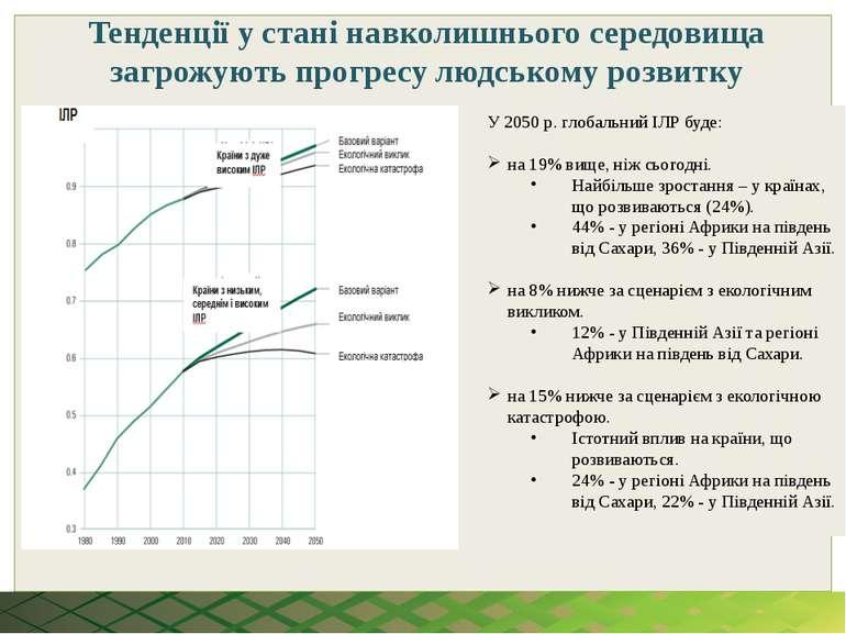 У 2050 р. глобальний ІЛР буде: на 19% вище, ніж сьогодні. Найбільше зростання...