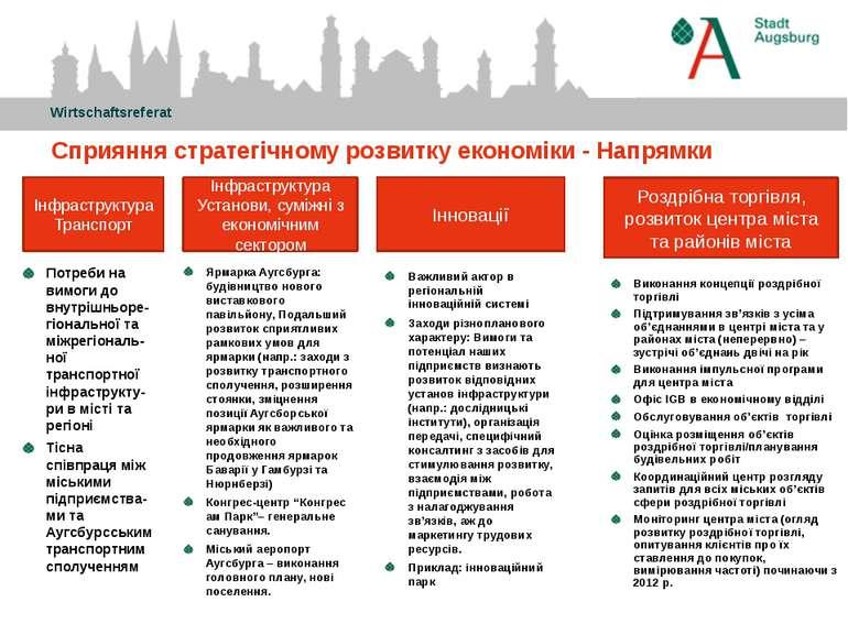 © Stadt Augsburg 2012 25. September 2012 Сприяння стратегічному розвитку екон...