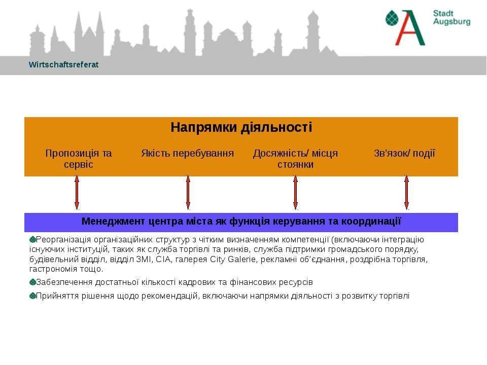 Напрямки діяльності Пропозиція та сервіс Якість перебування Досяжність/ місця...