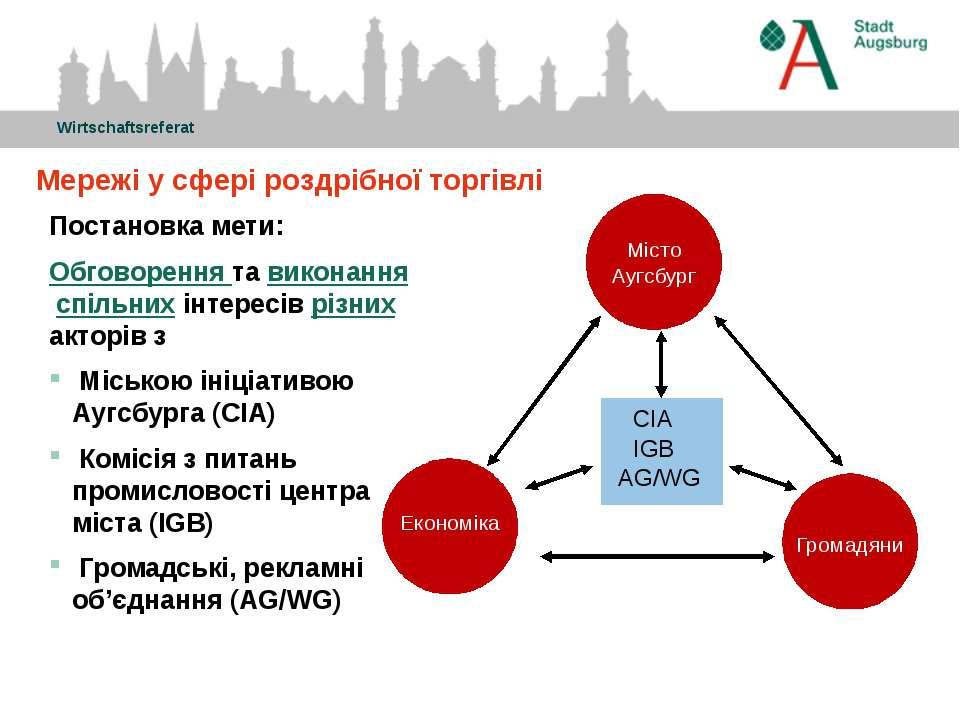 © Stadt Augsburg 2012 25. September 2012 Мережі у сфері роздрібної торгівлі П...
