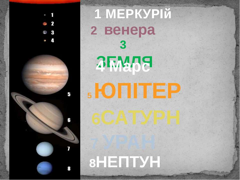 1 МЕРКУРІй 2 венера 3 ЗЕМЛЯ 4 Марс 5 ЮПІТЕР 6САТУРН 7 УРАН 8НЕПТУН