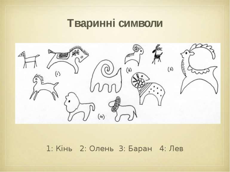 Тваринні символи 1: Кінь 2: Олень 3: Баран 4: Лев