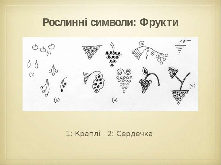 Рослинні символи: Фрукти 1: Краплі 2: Сердечка