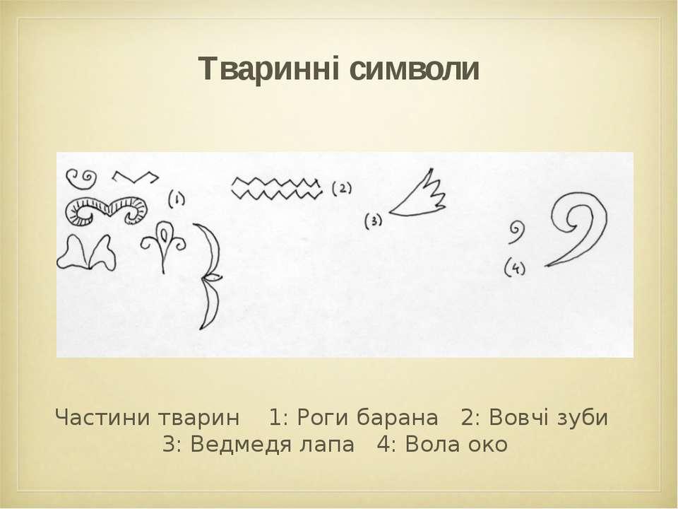 Тваринні символи Частини тварин 1: Роги барана 2: Вовчі зуби 3: Ведмедя лапа ...