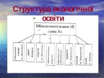 Структура екологічної освіти