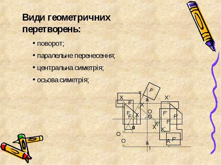 Види геометричних перетворень: поворот; паралельне перенесення; центральна си...