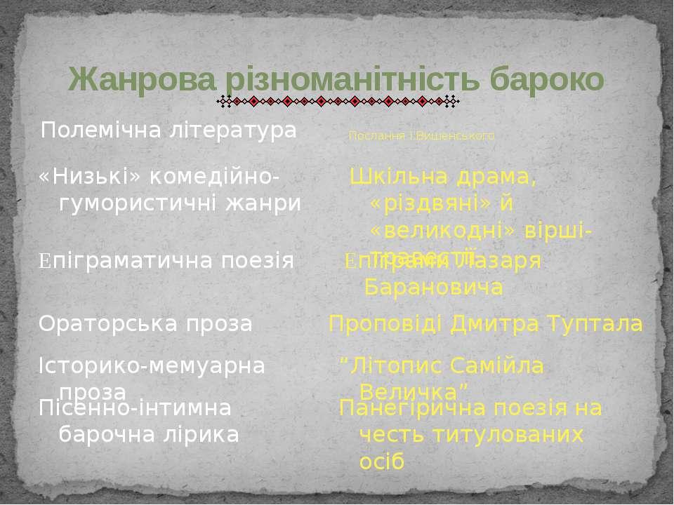 Жанрова різноманітність бароко Полемічна література Послання І.Вишенського «Н...