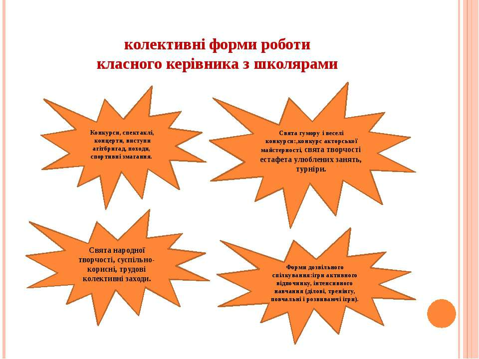 колективні форми роботи класного керівника з школярами Конкурси, спектаклі, к...