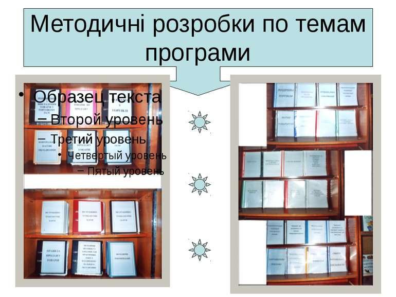 Методичні розробки по темам програми